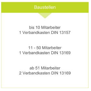 Verbandkasten Baustelle, DIN13157 / DIN13169